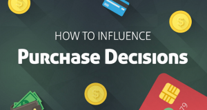 Influence Purchasing Decisions